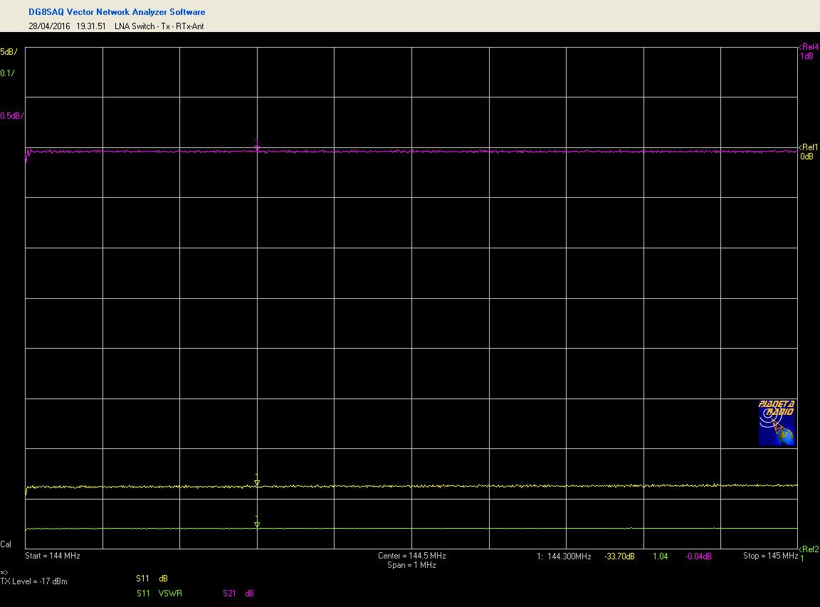 LNA Switch - Stato Tx, Misura IL e RL path RTx / Antenna