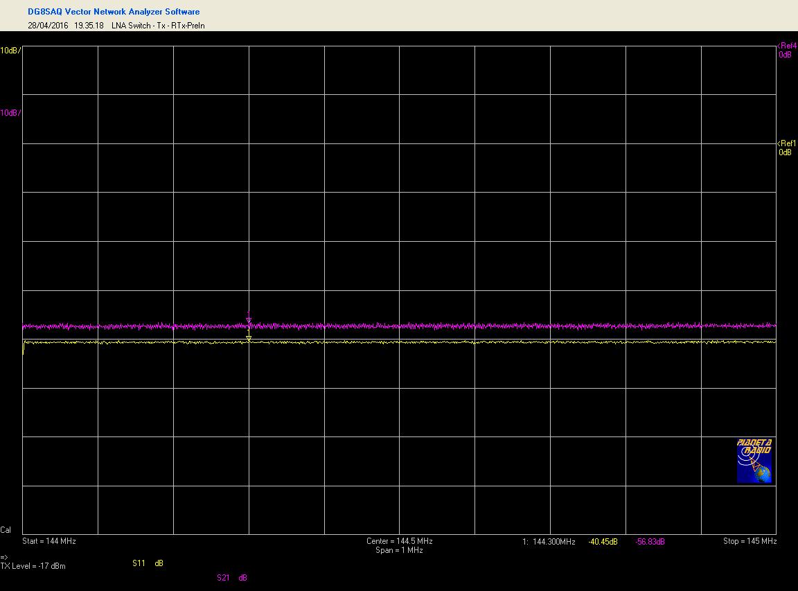 LNA Switch - Stato Tx, Misura IL e RL path RTx / Ingresso pre