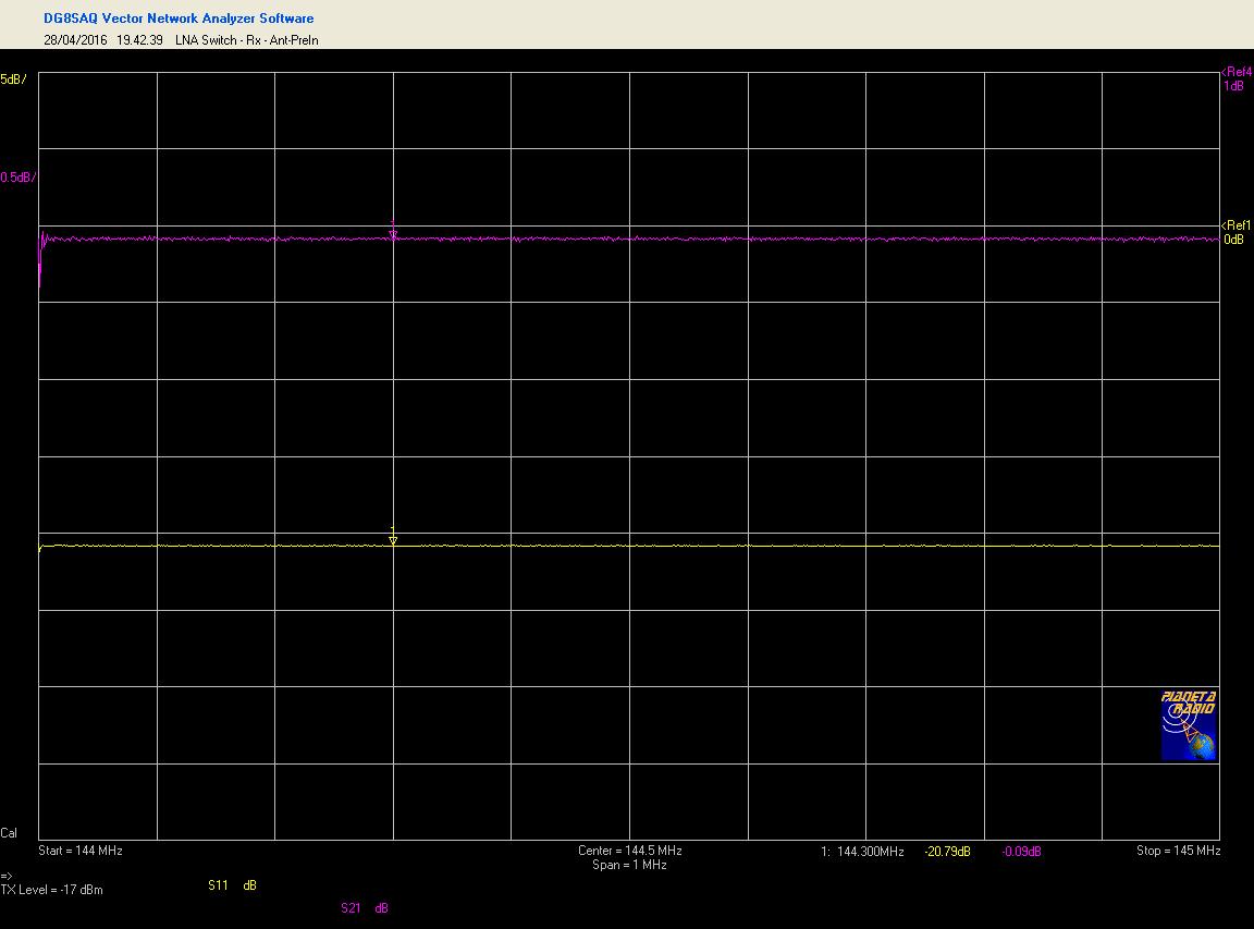 LNA Switch - Stato Rx, Misura IL e RL path Antenna / Ingresso pre