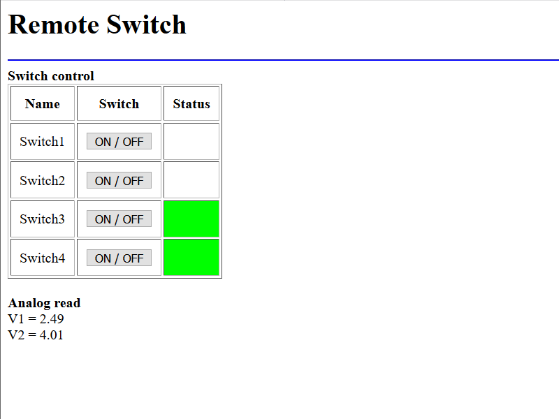 Arduino Ethernet Remote switch - Web interface