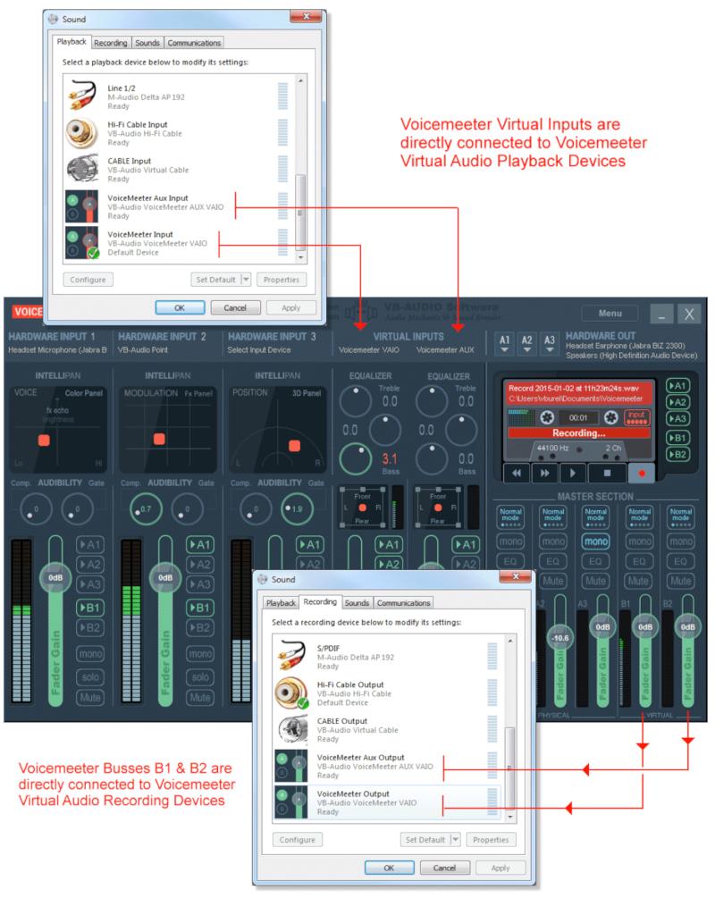 Voicemeeter - Virtual I/O