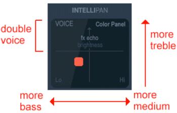 Voicemeeter - Intellipan