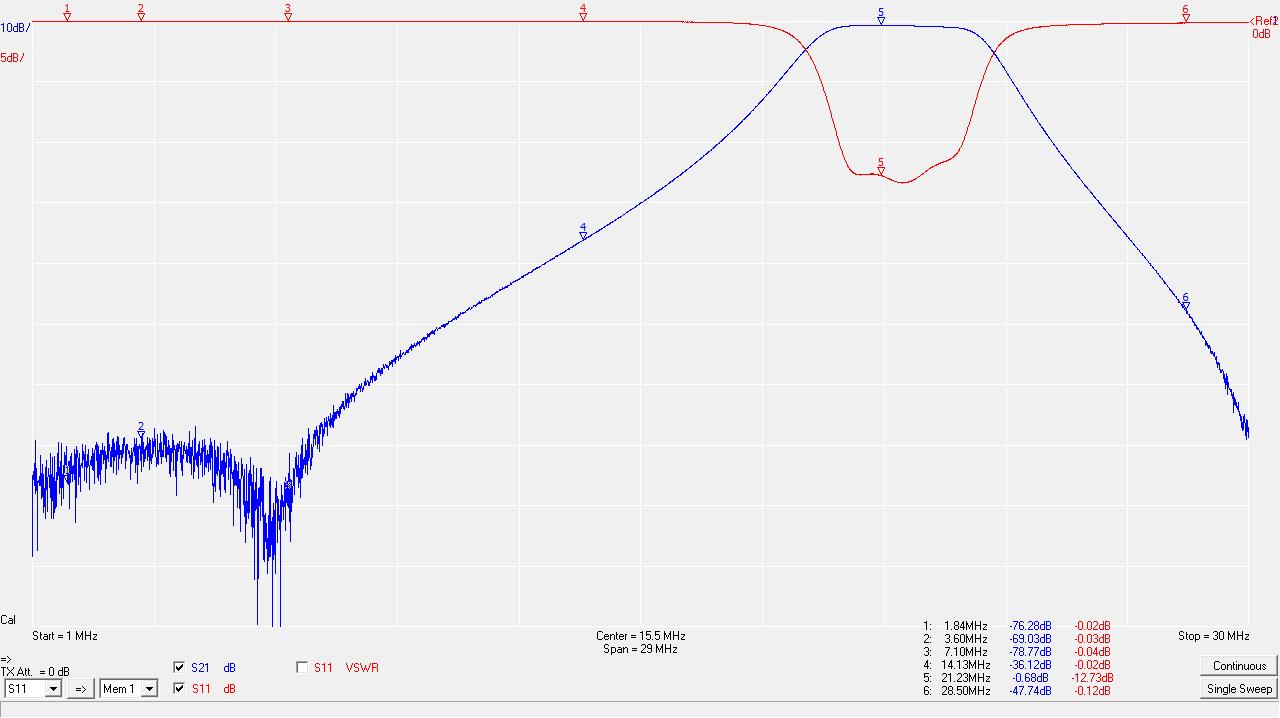 TXBPF - 15 m