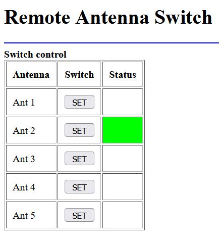 Remote Antenna Switch